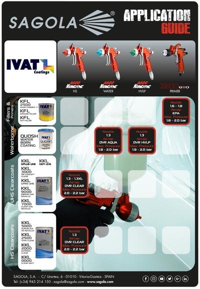 Application guide IVAT