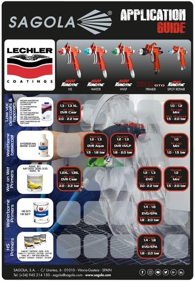 Application Guide Lechler