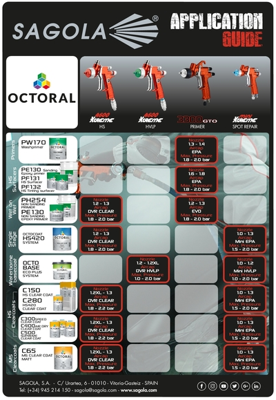 Application Guide Octoral