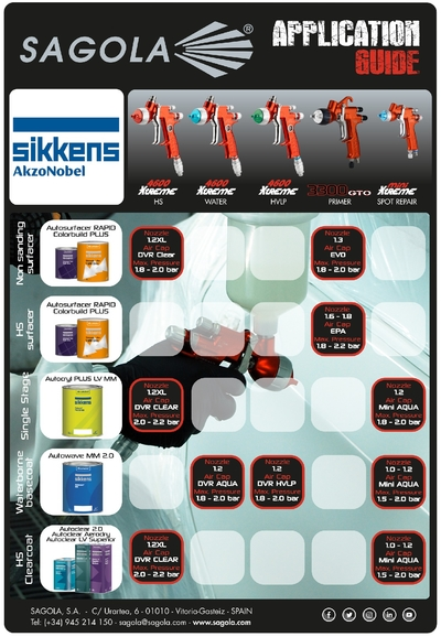 Application Guide Sikkens