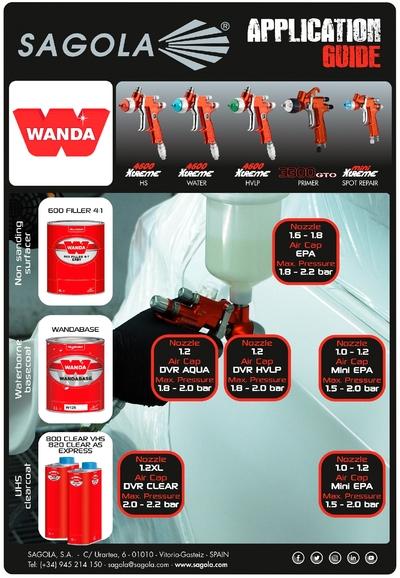 Application Guide Wanda
